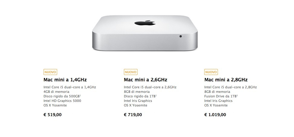 mac mini prezzo