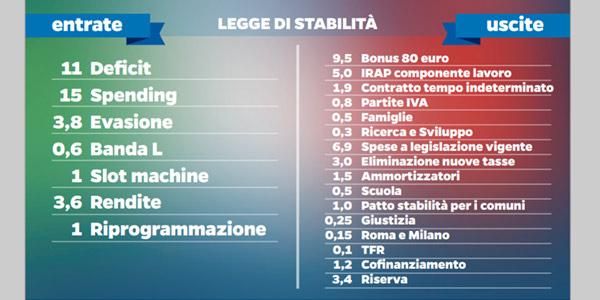 legge-stabilita-slide