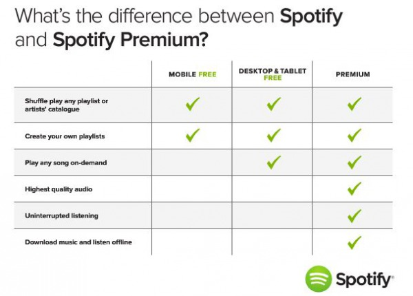 spotify shuffle streaming gratis smartphone tablet iphone android led zeppelin daniel ek