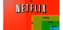 NETFLIX SERIE STREAMING 4K HOUSE OF CARDS REED HASTINGS CONNESSIONE 15 MBPS