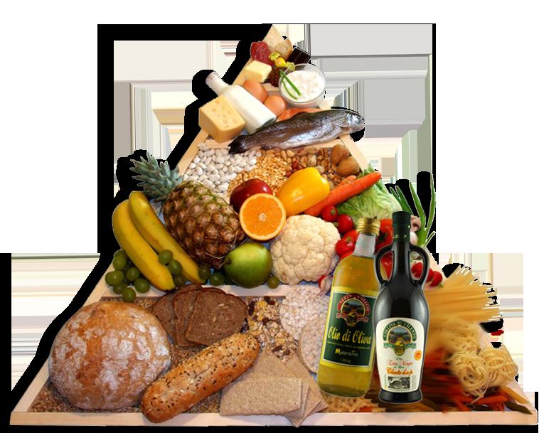 Prevenire il cancro con la dieta mediterranea grazie alla presenza di folati