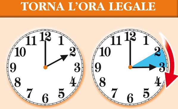 Torna l'ora legale: lancette avanti di un'ora