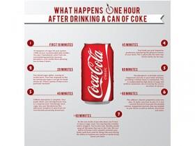 cosa-succede-al-corpo-dopo-che-si-beve-una-lattina-di-coca-cola