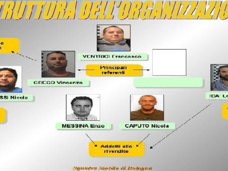 bologna traffico di droga arresti, arresti traffico di droga bologna, bologna arresti, arresti bologna, polizia raresta 10 persone traffico di droga