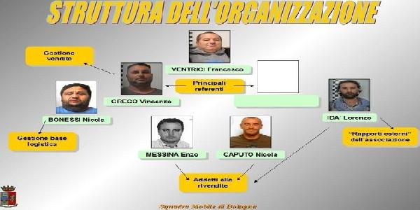 Bologna, traffico di droga: otto arresti  C'è anche 'Jimmy Conte', attore in alcune fiction