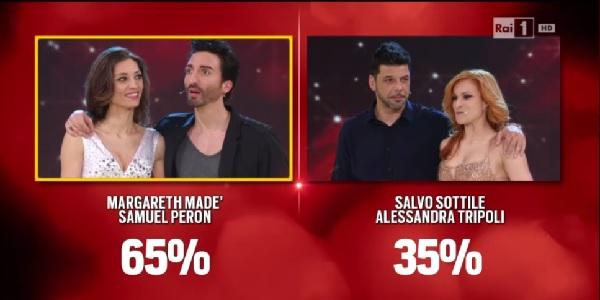 "Tv, ""Ballando con le stelle 2016"": eliminato Salvo Sottile"
