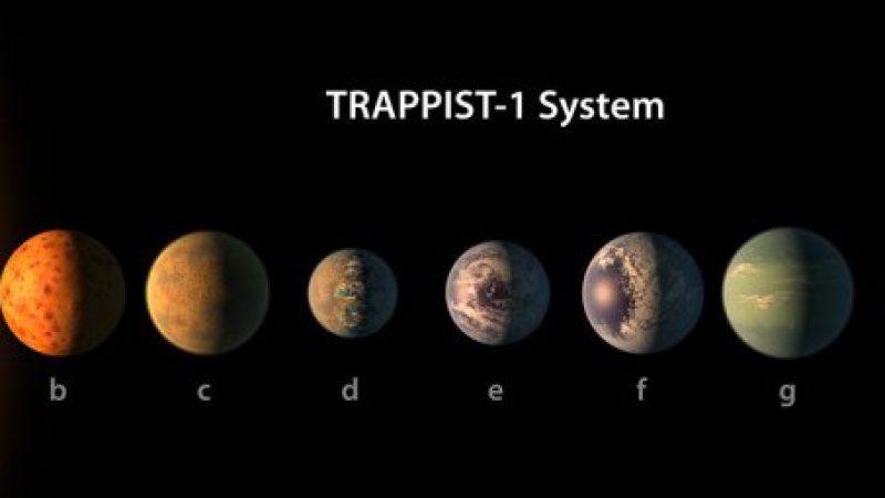 Nasa, ecco i 7 pianeti gemelli della terra | Il sistema Trappist 1 sarà abitabile? / VIDEO