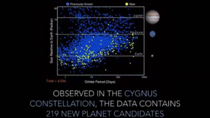 Nasa, scoperti altri 219 pianeti   Dieci di questi sarebbero abitabili