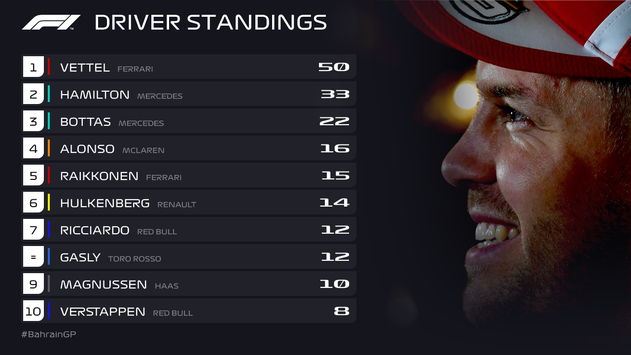 F1, festa-Ferrari in Baharain: 'folle' trionfo di Vettel