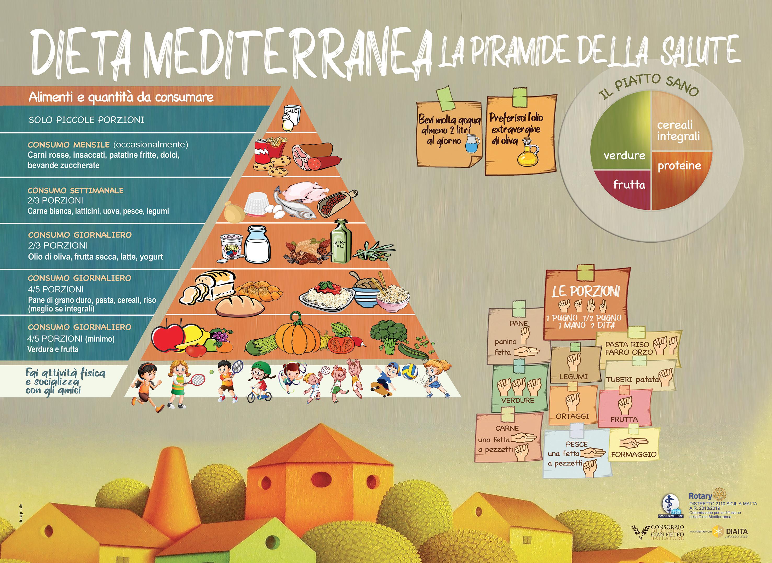 Palermo capitale mondiale della dieta mediterranea dal 15 al 17 maggio